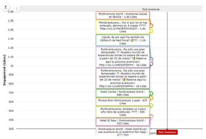 Tip 2 Elegir una herramienta de monitoreo de redes sociales adecuada