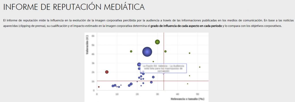 [imagen] informe de reputación mediatica. Pressclipping : Análisis de la comunicación externa